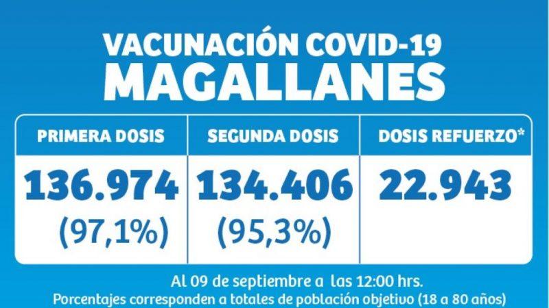 134.406 personas vacunadas en Magallanes contra covid19